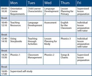 Dominionbro_tecsol-timetable-500px